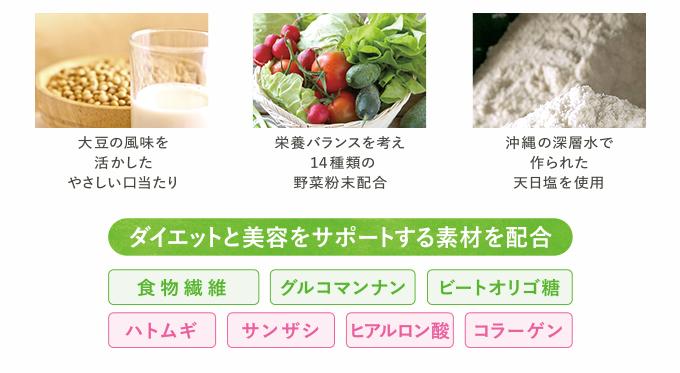 ダイエットと美容をサポートする素材を配合